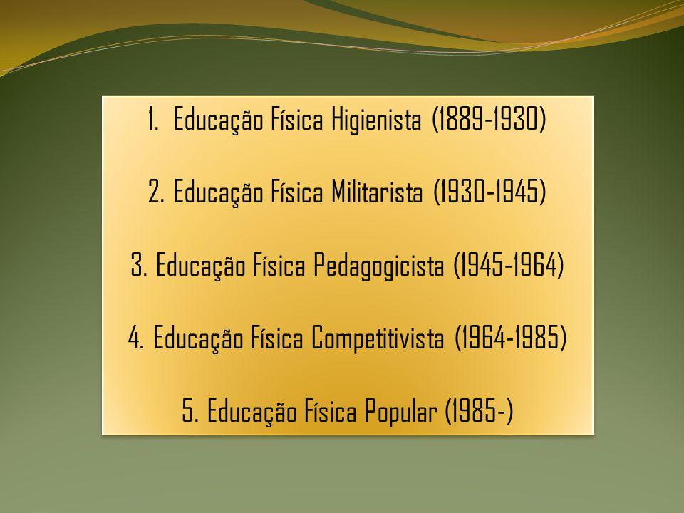 Educação Física Higienista (1889-1930)