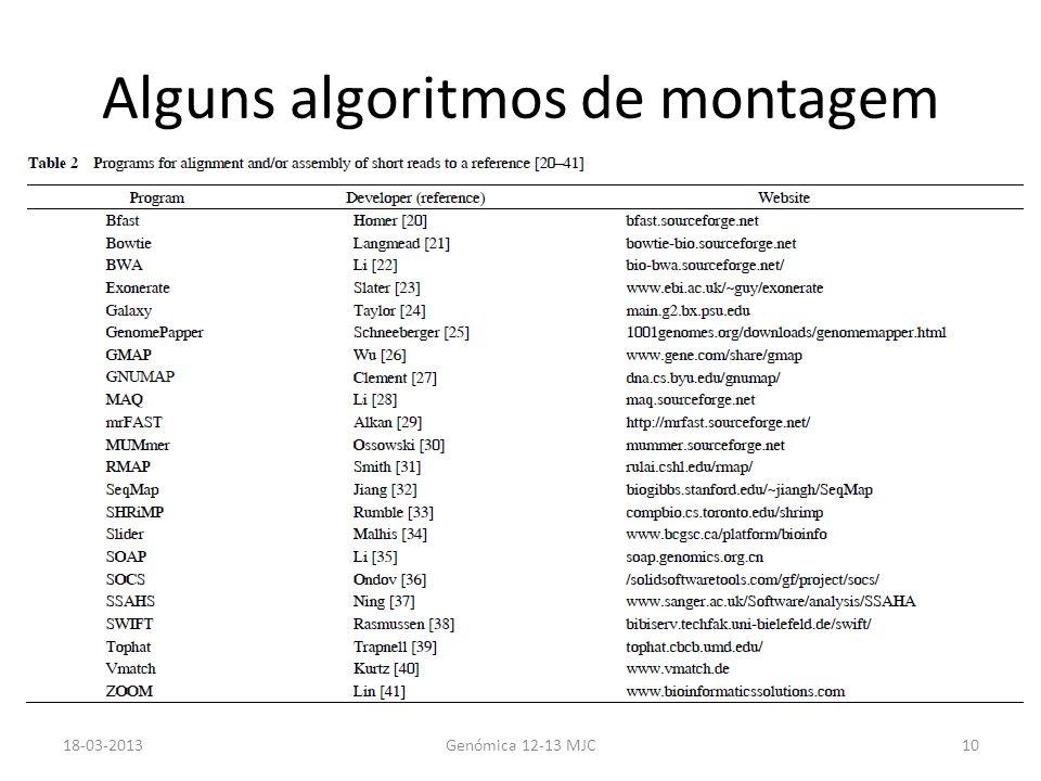 Alguns algoritmos de montagem