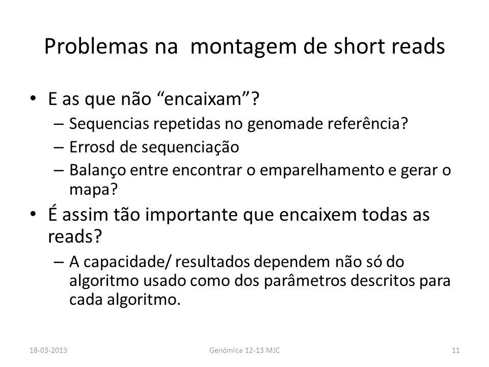 Problemas na montagem de short reads