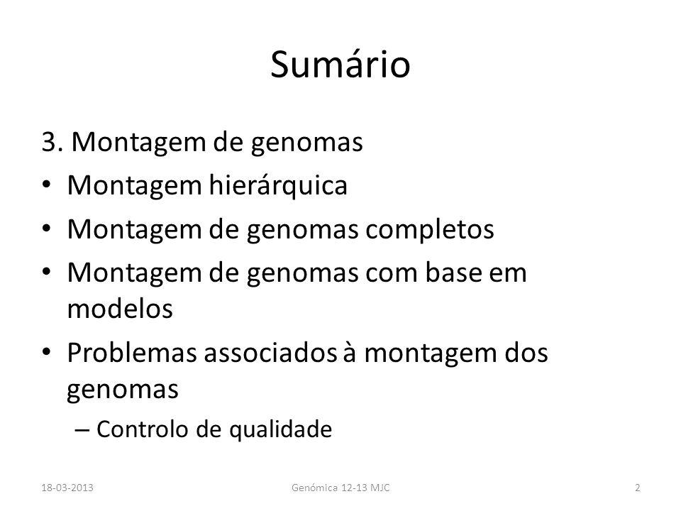 Sumário 3. Montagem de genomas Montagem hierárquica