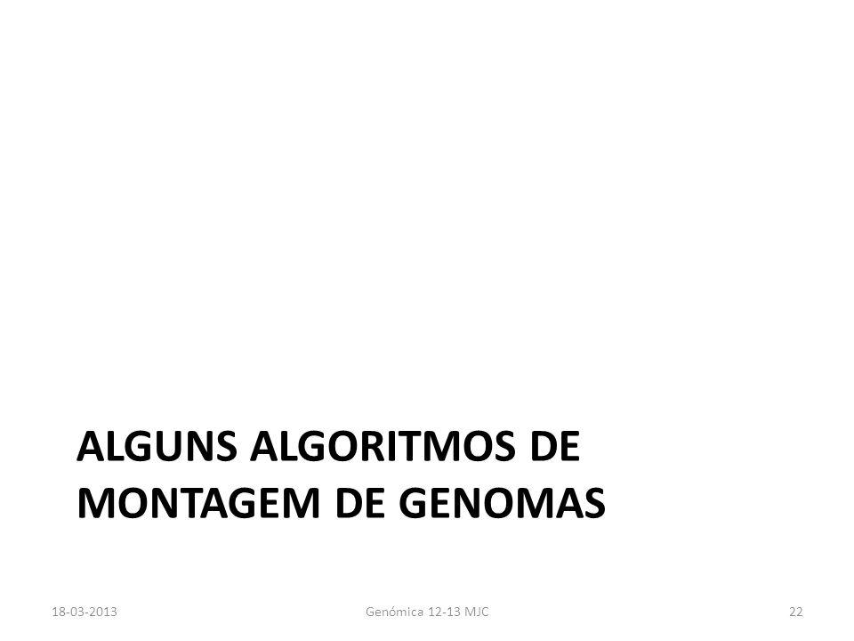 Alguns algoritmos de montagem de genomas