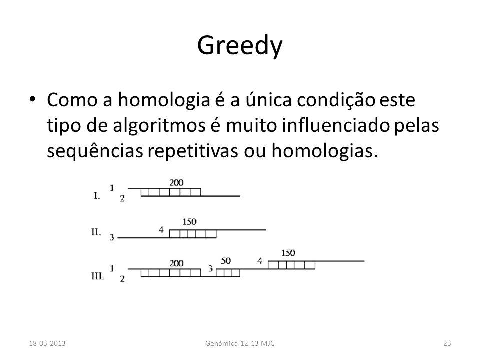 Greedy Como a homologia é a única condição este tipo de algoritmos é muito influenciado pelas sequências repetitivas ou homologias.