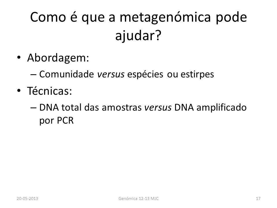 Como é que a metagenómica pode ajudar