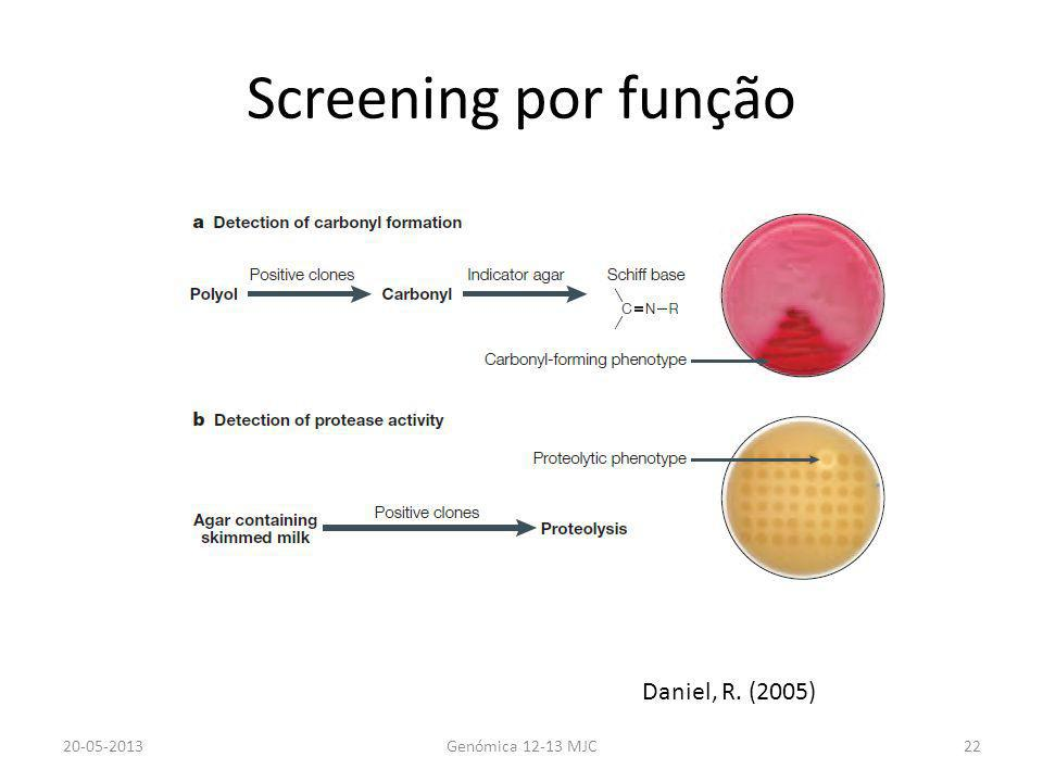 Screening por função Daniel, R. (2005) 20-05-2013 Genómica 12-13 MJC