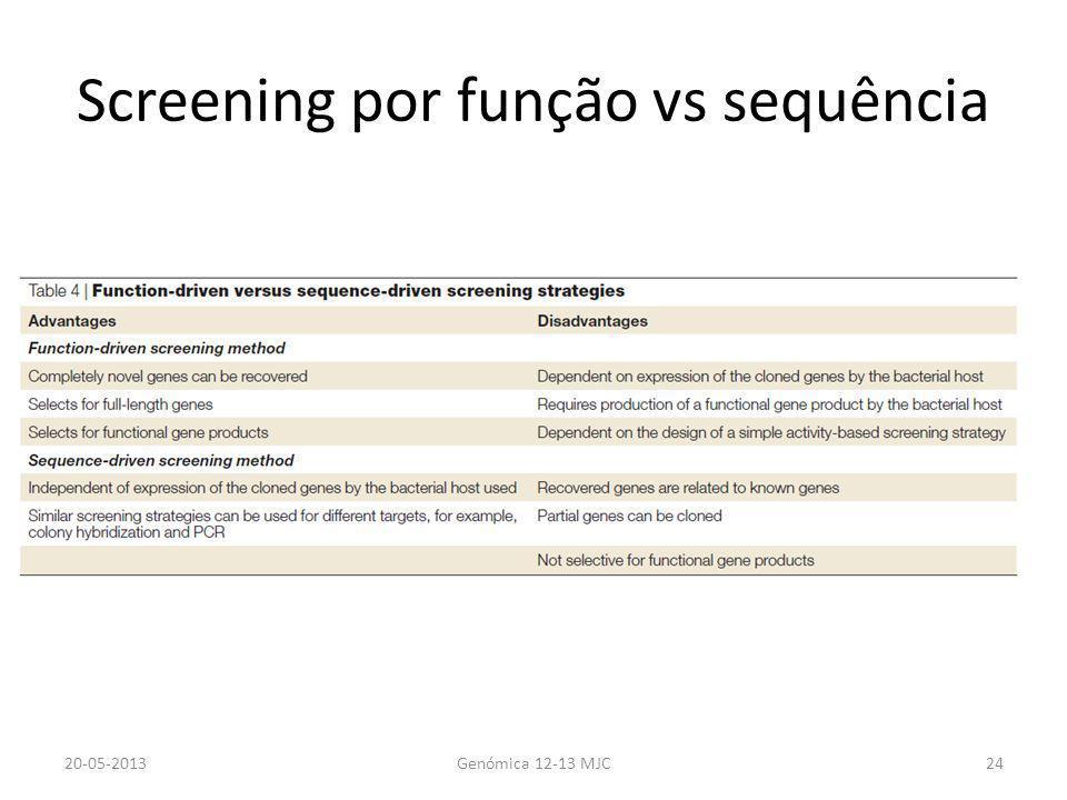 Screening por função vs sequência