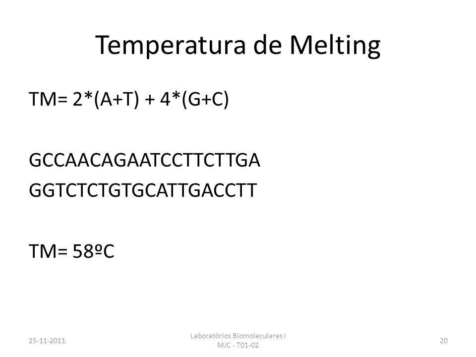 Temperatura de Melting