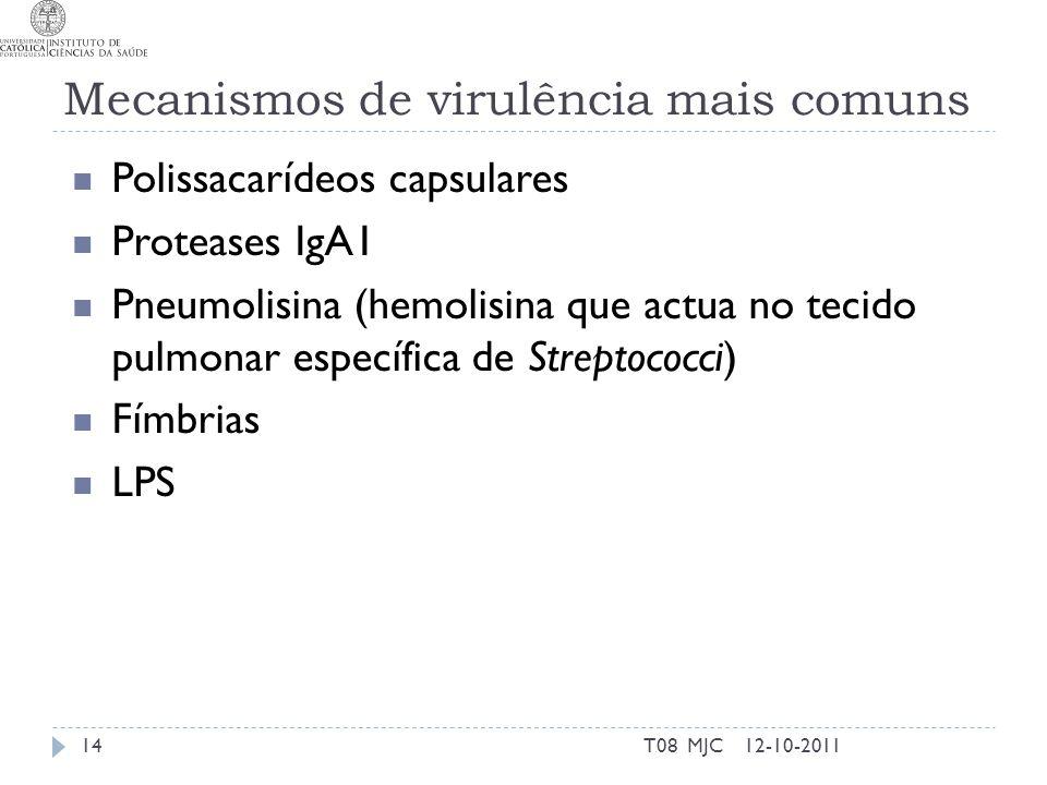Mecanismos de virulência mais comuns