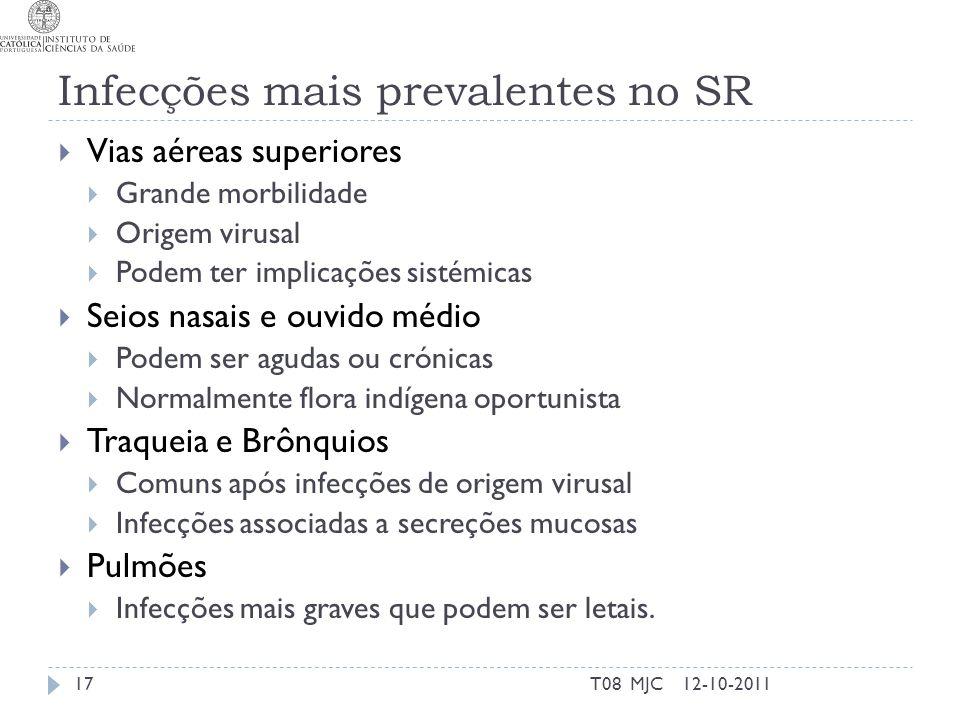 Infecções mais prevalentes no SR