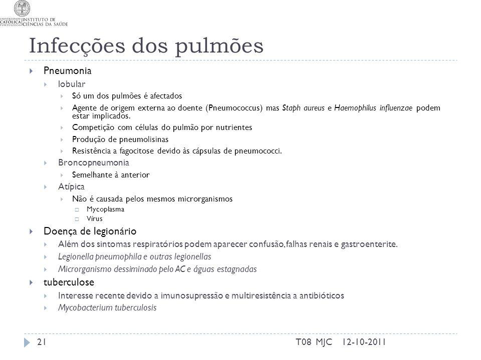 Infecções dos pulmões Pneumonia Doença de legionário tuberculose