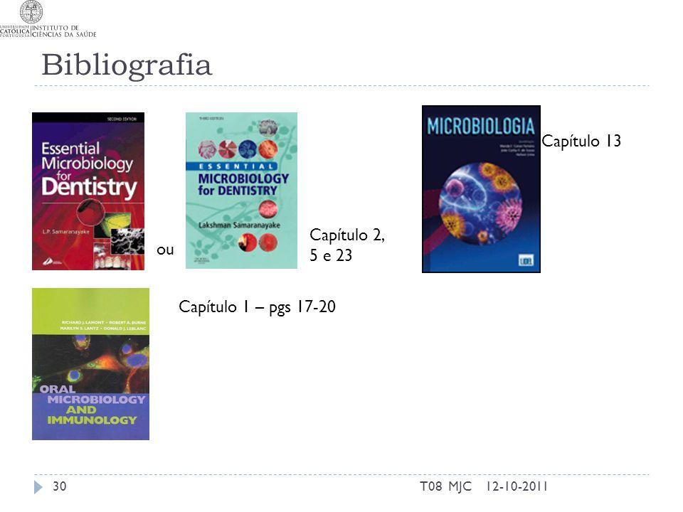 Bibliografia Capítulo 13 Capítulo 2, 5 e 23 ou Capítulo 1 – pgs 17-20