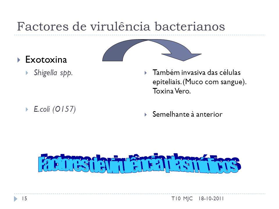 Factores de virulência bacterianos