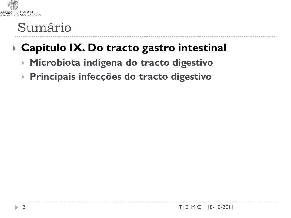 Sumário Capítulo IX. Do tracto gastro intestinal