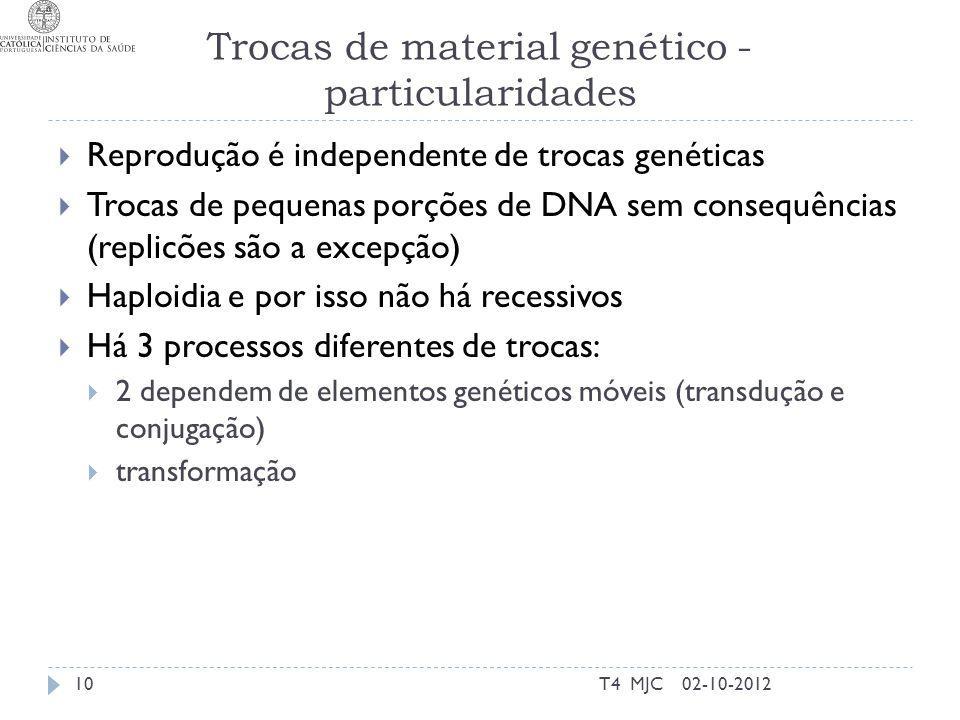 Trocas de material genético -particularidades
