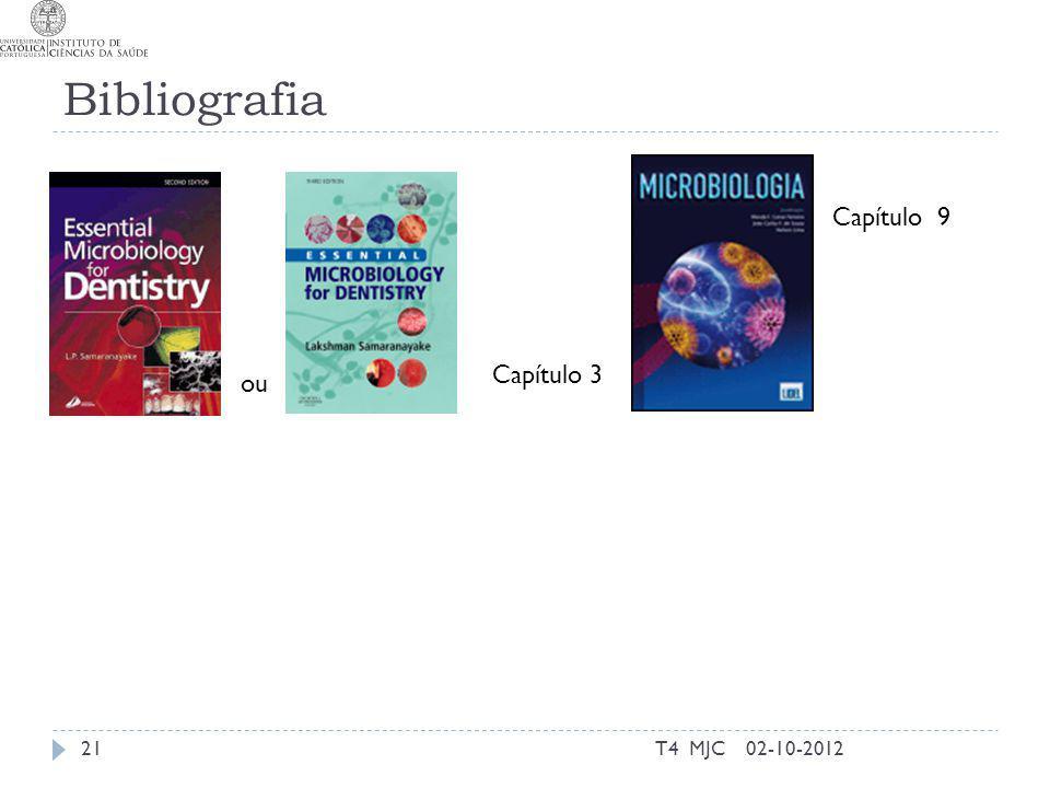 Bibliografia Capítulo 9 Capítulo 3 ou T4 MJC 02-10-2012