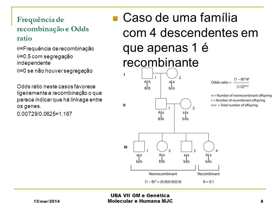 Frequência de recombinação e Odds ratio