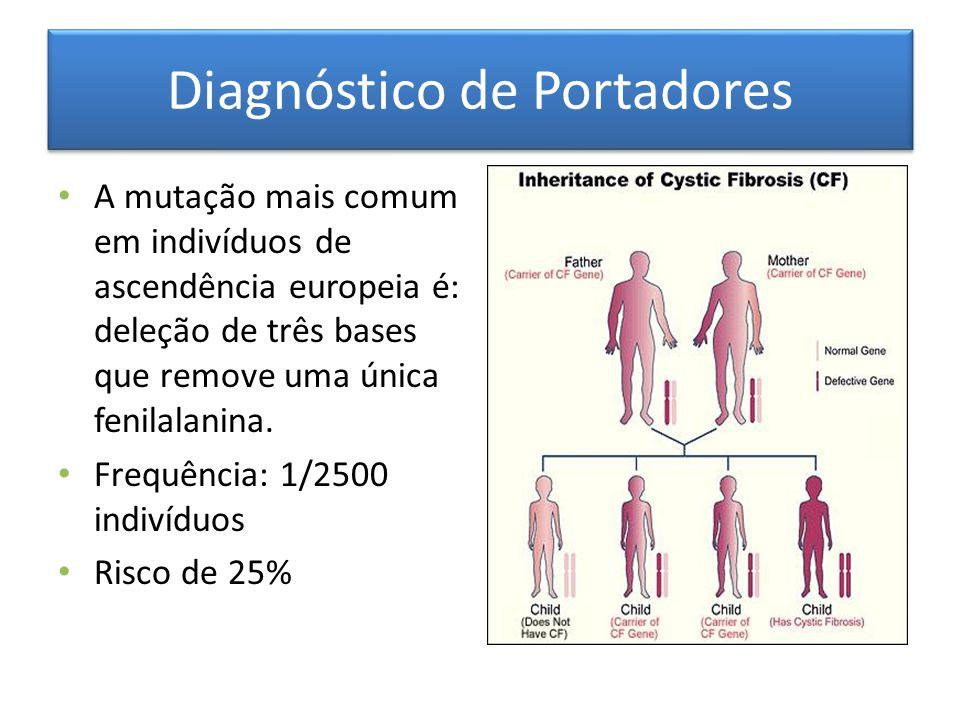 Diagnóstico de Portadores