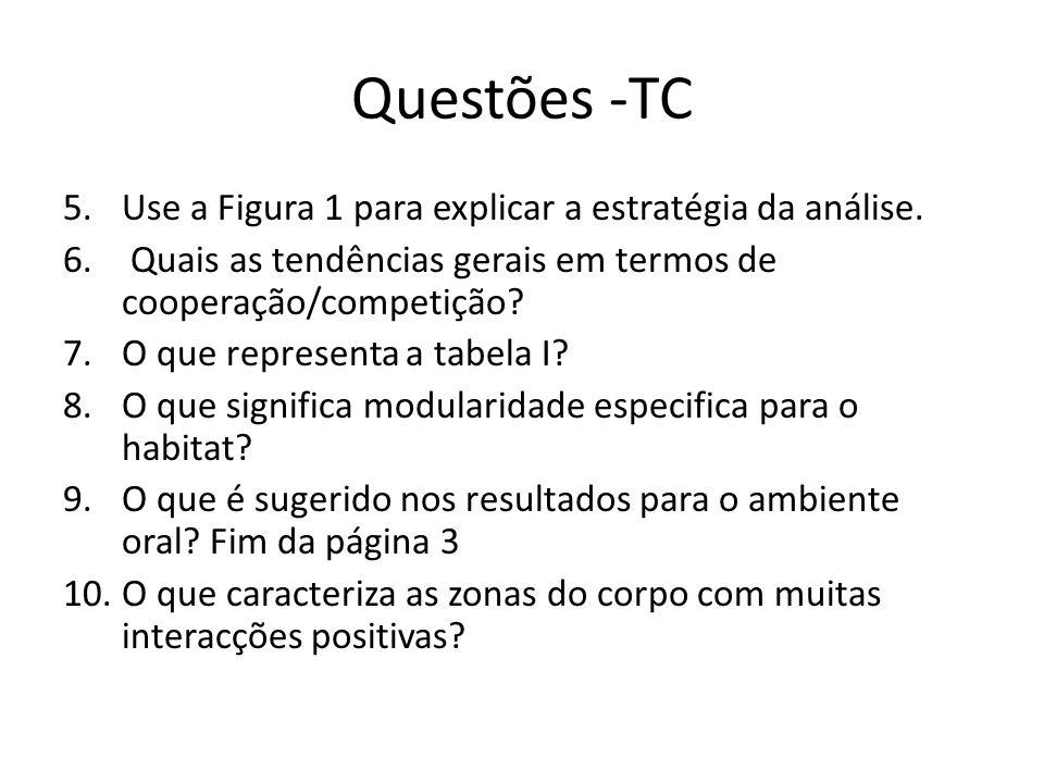 Questões -TC Use a Figura 1 para explicar a estratégia da análise.