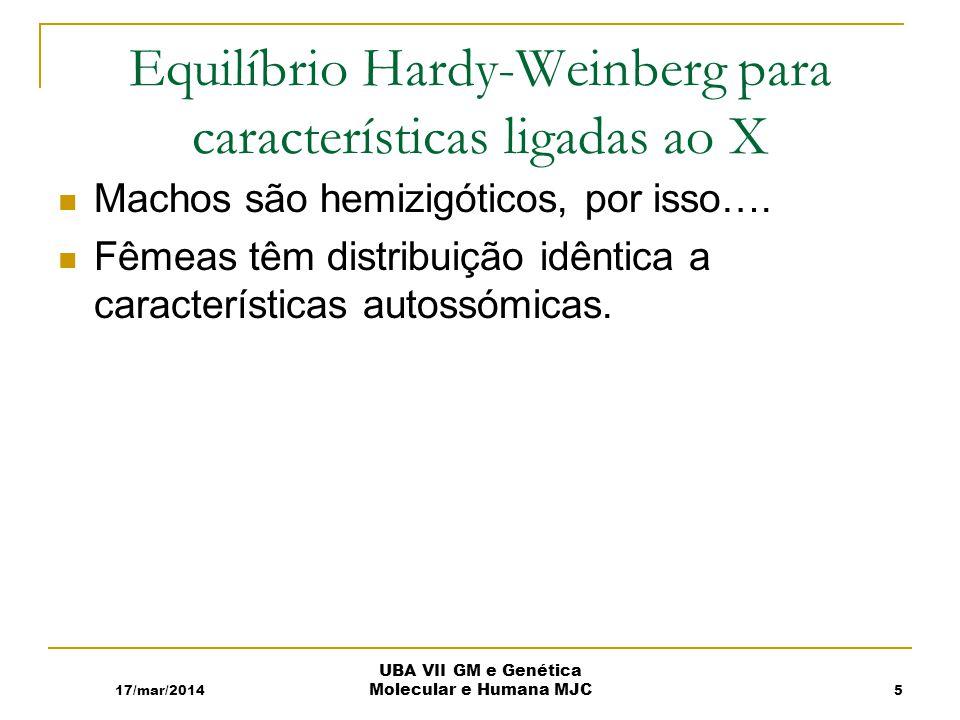 Equilíbrio Hardy-Weinberg para características ligadas ao X