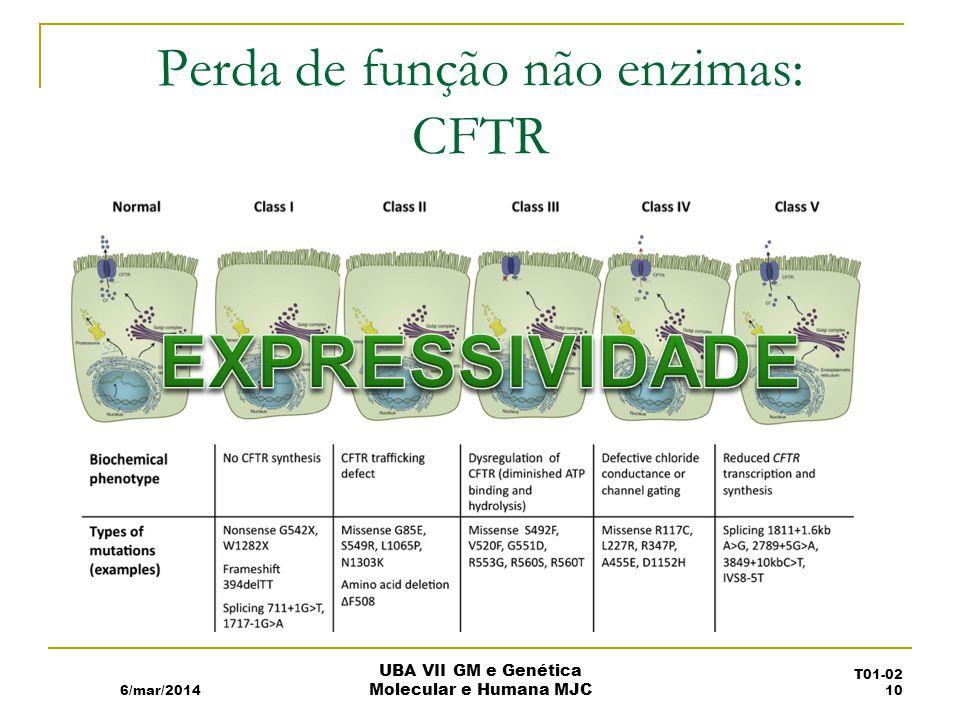 Perda de função não enzimas: CFTR