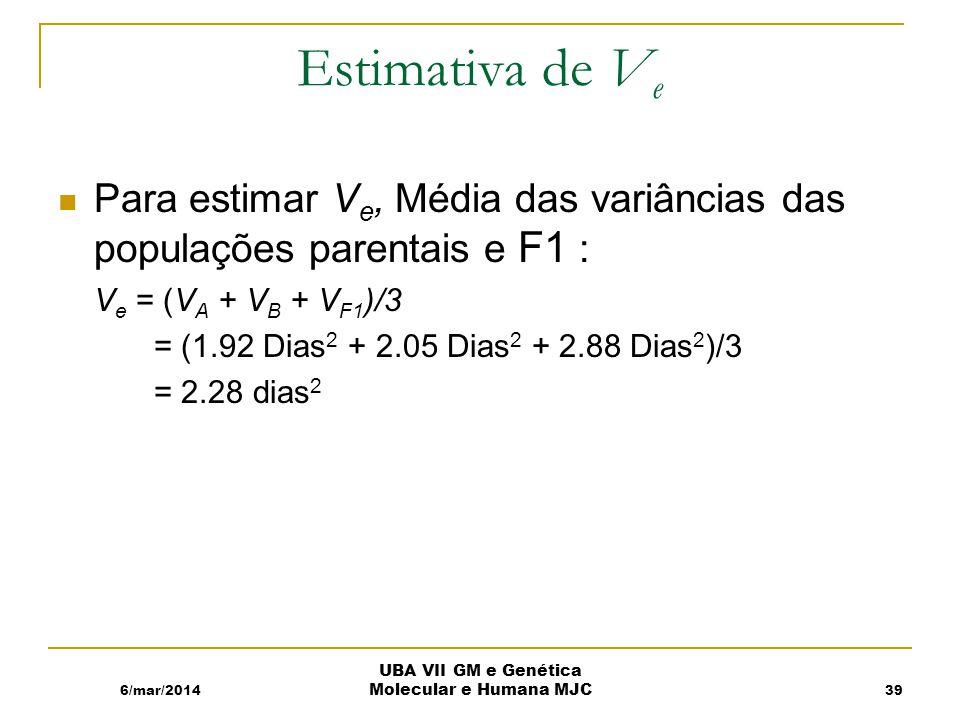 UBA VII GM e Genética Molecular e Humana MJC