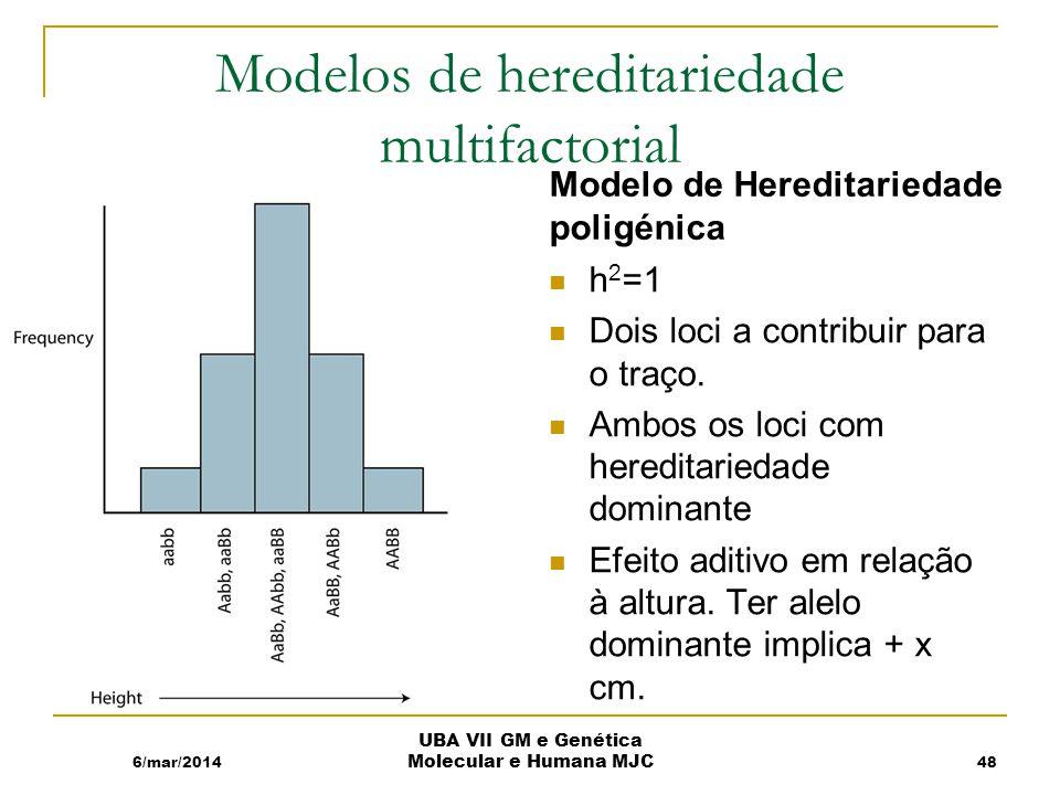 Modelos de hereditariedade multifactorial