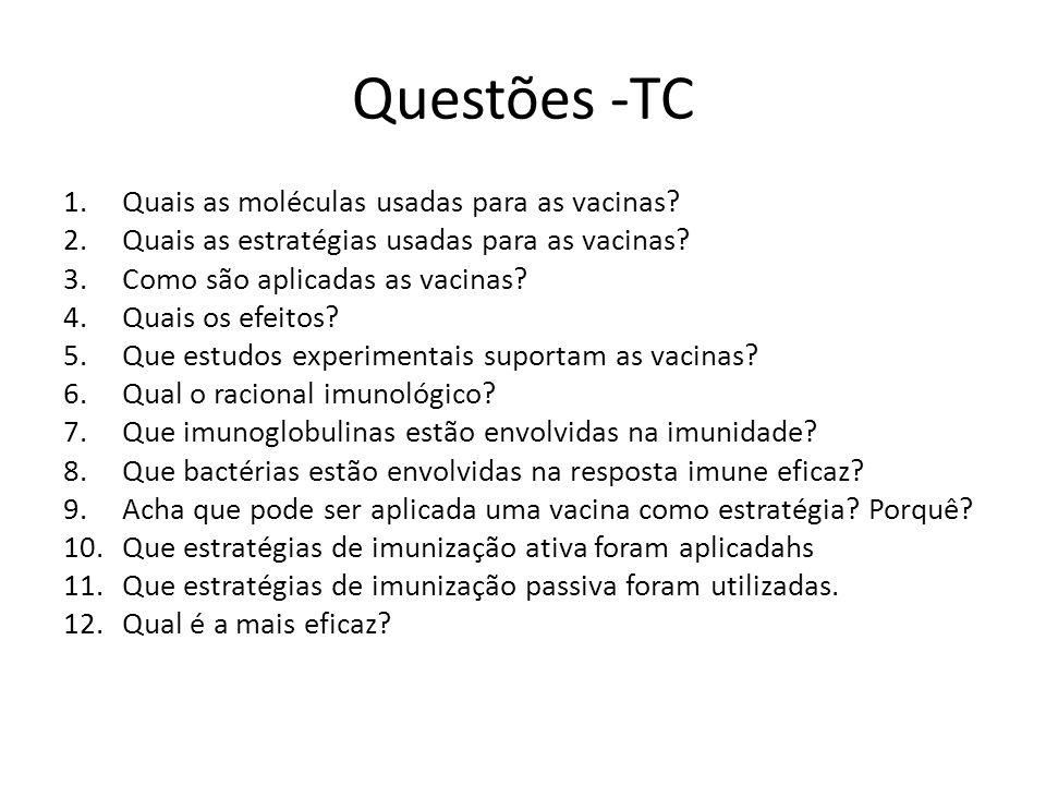 Questões -TC Quais as moléculas usadas para as vacinas