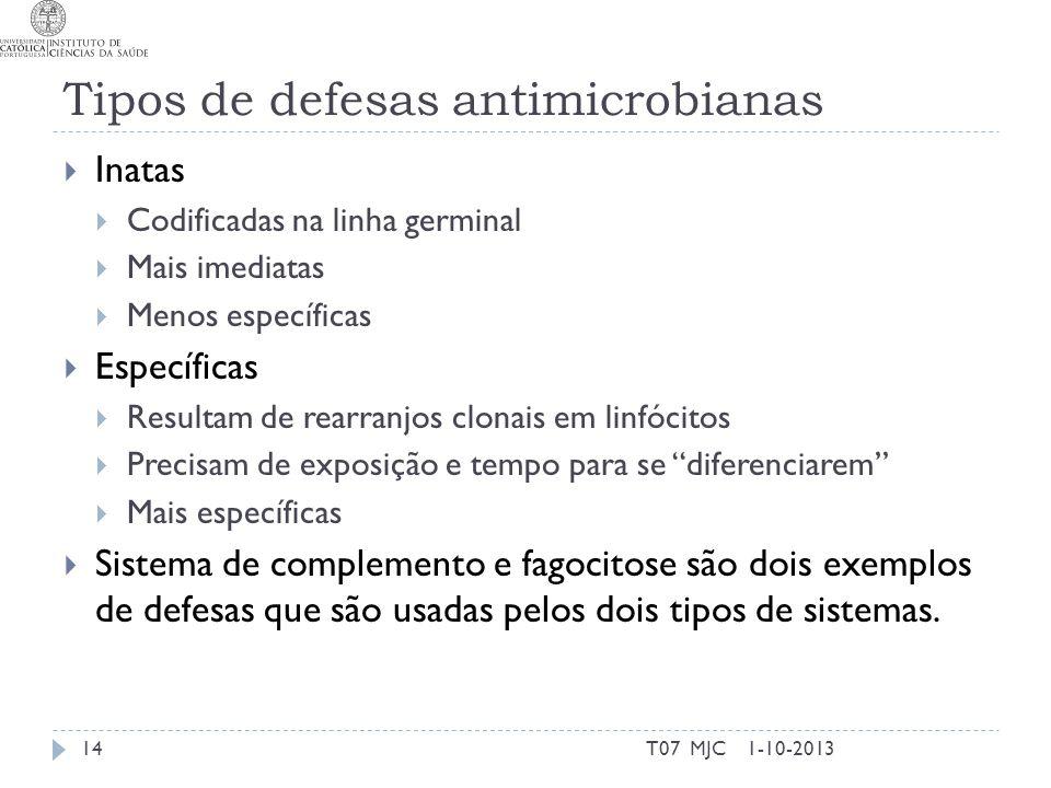Tipos de defesas antimicrobianas