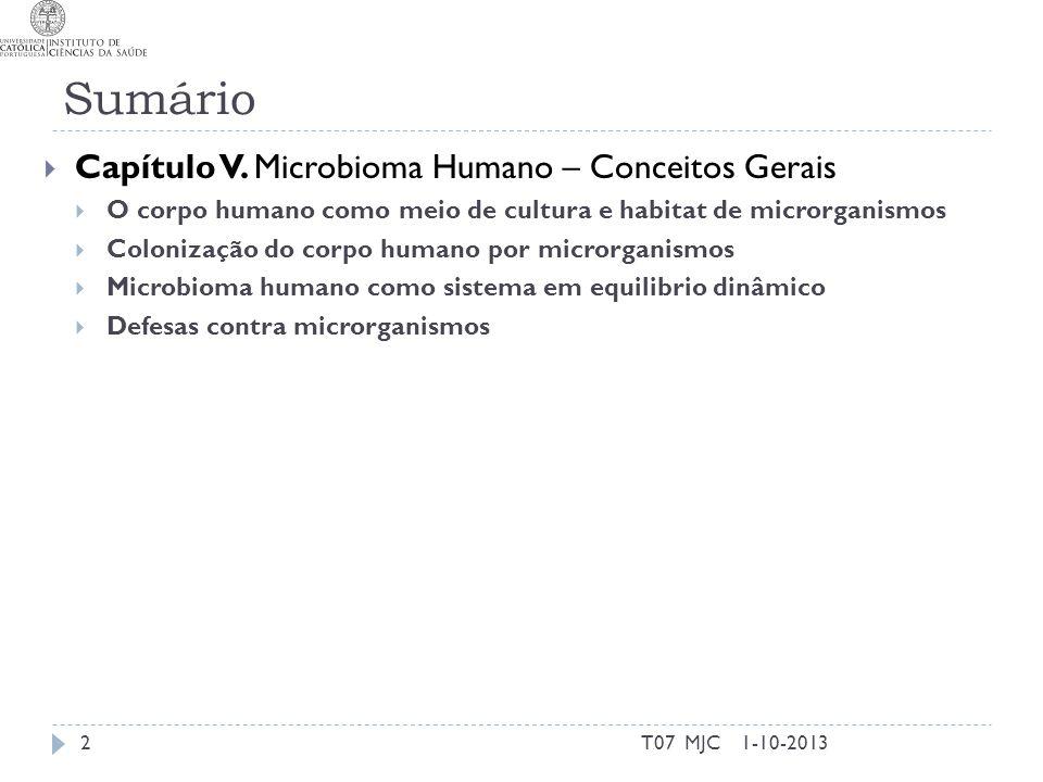 Sumário Capítulo V. Microbioma Humano – Conceitos Gerais