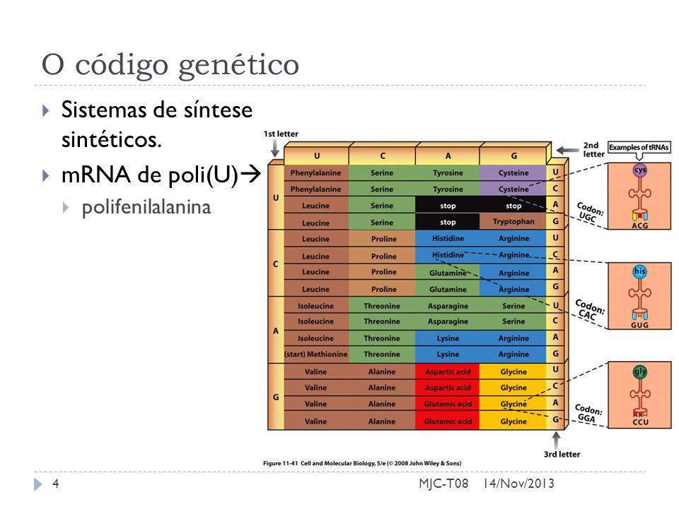O código genético Sistemas de síntese sintéticos. mRNA de poli(U)