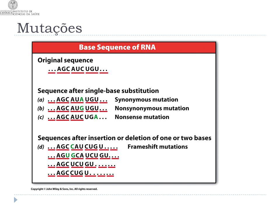 Mutações Figure 5.41a-d.