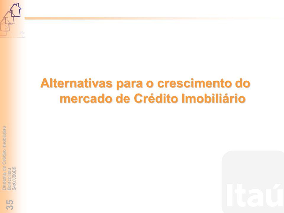 Alternativas para o crescimento do mercado de Crédito Imobiliário