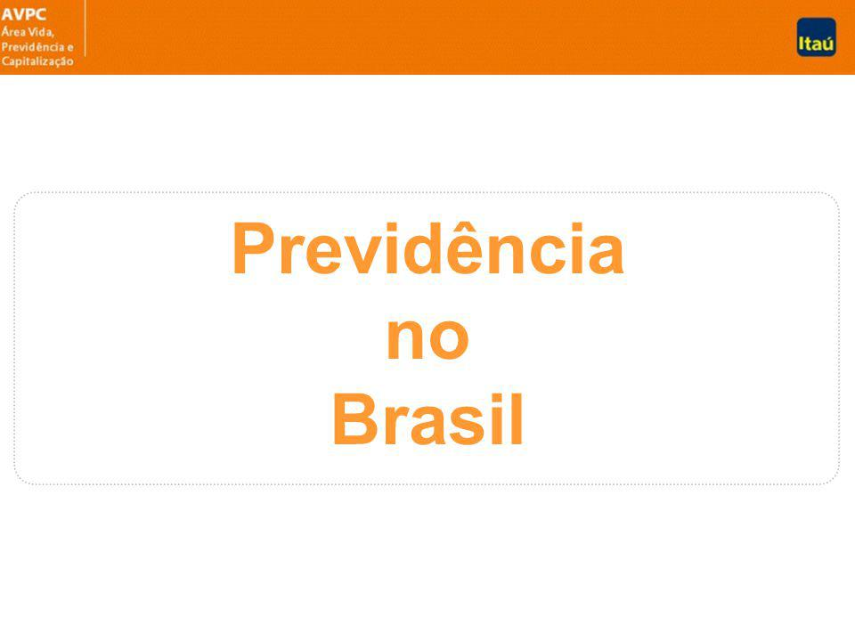 Previdência no Brasil
