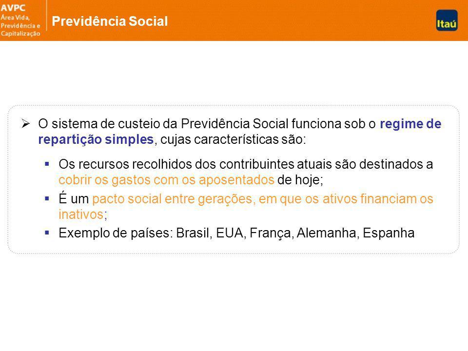 Previdência Social O sistema de custeio da Previdência Social funciona sob o regime de repartição simples, cujas características são: