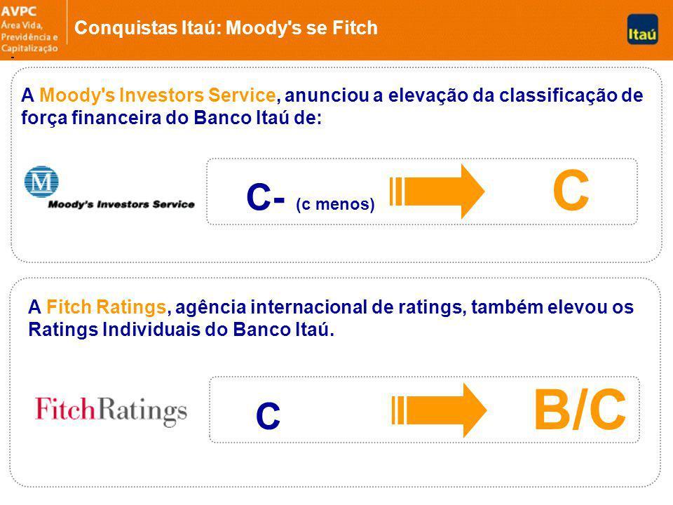 C- (c menos) C C B/C Conquistas Itaú: Moody s se Fitch