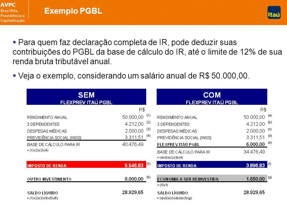 Exemplo PGBL