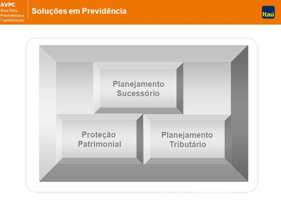 Planejamento Sucessório Proteção Patrimonial Planejamento Tributário