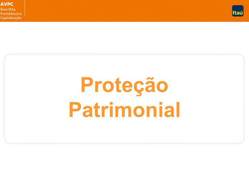 Proteção Patrimonial.