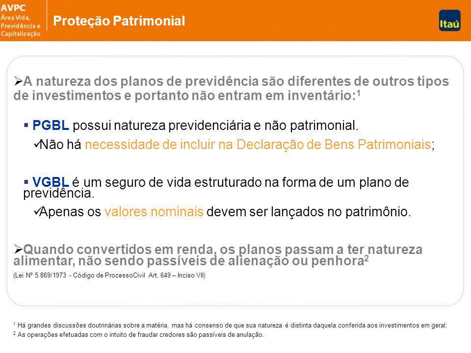 PGBL possui natureza previdenciária e não patrimonial.