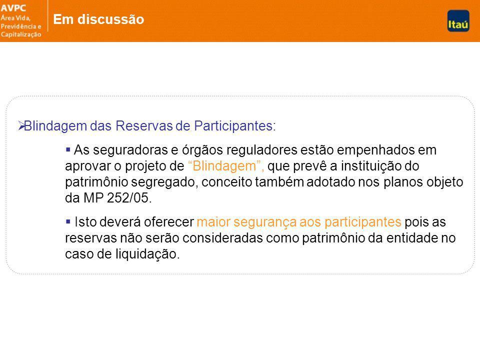 Em discussão Blindagem das Reservas de Participantes: