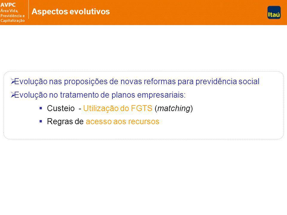 Aspectos evolutivos Evolução nas proposições de novas reformas para previdência social. Evolução no tratamento de planos empresariais: