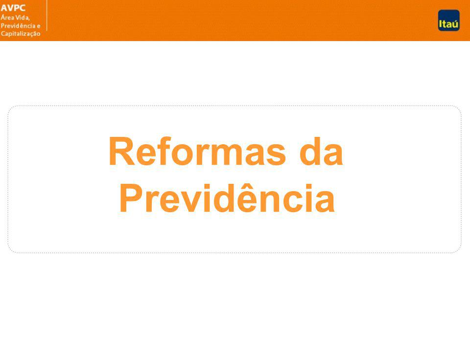 Reformas da Previdência