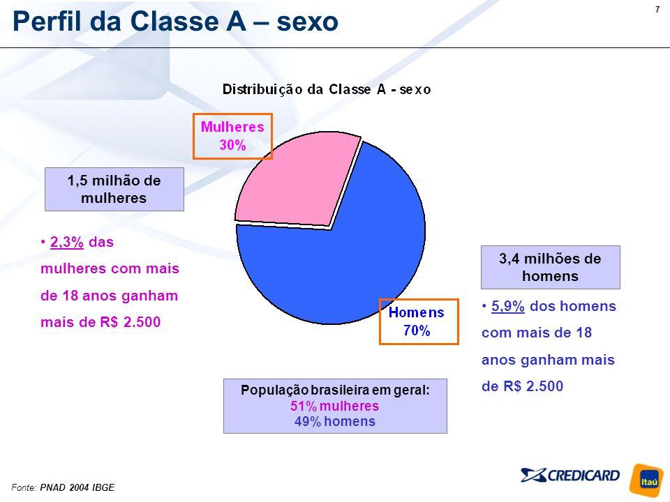 População brasileira em geral: