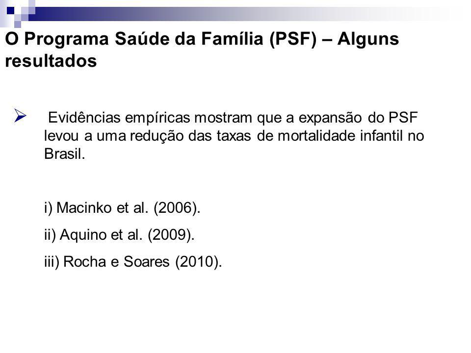 O Programa Saúde da Família (PSF) – Alguns resultados