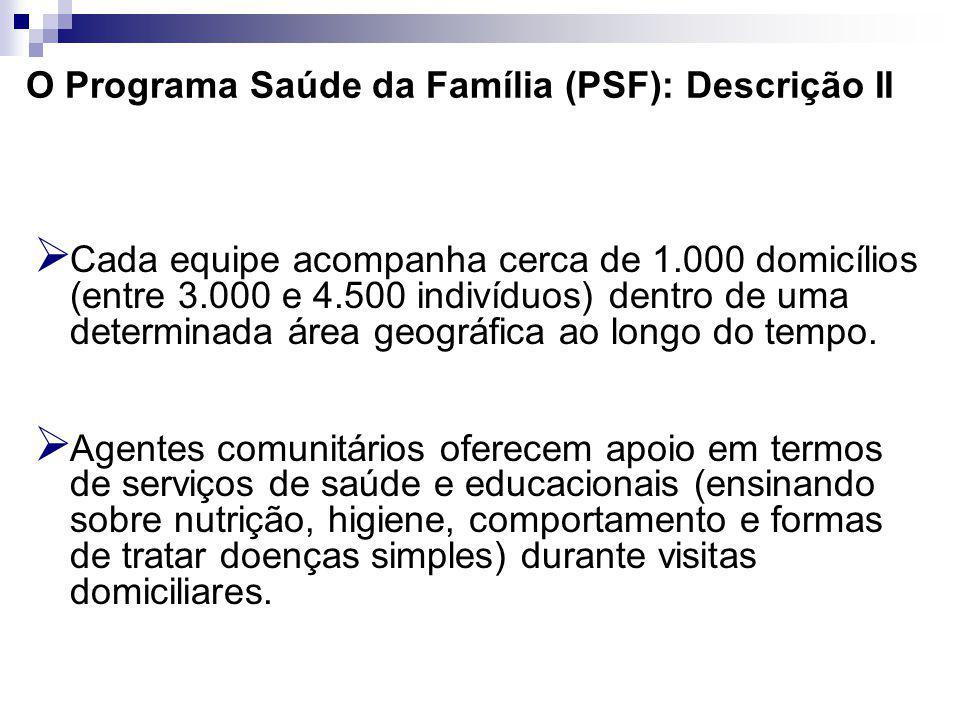 O Programa Saúde da Família (PSF): Descrição II