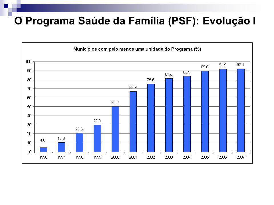 O Programa Saúde da Família (PSF): Evolução I