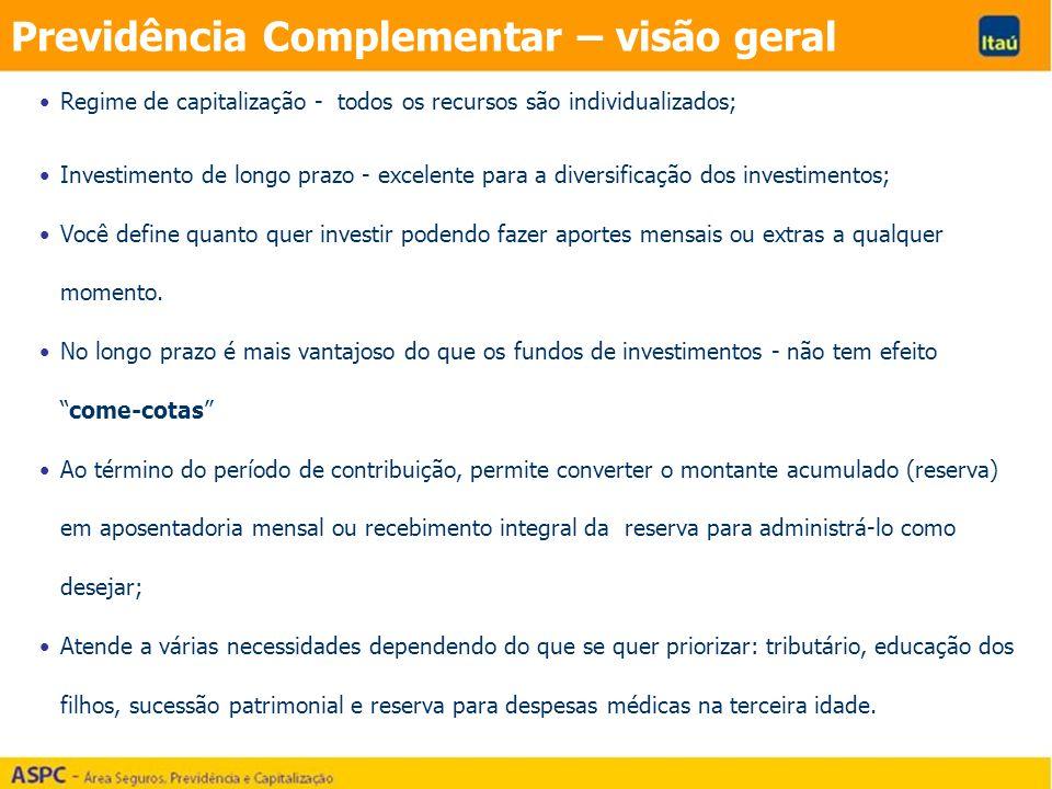 Previdência Complementar – visão geral