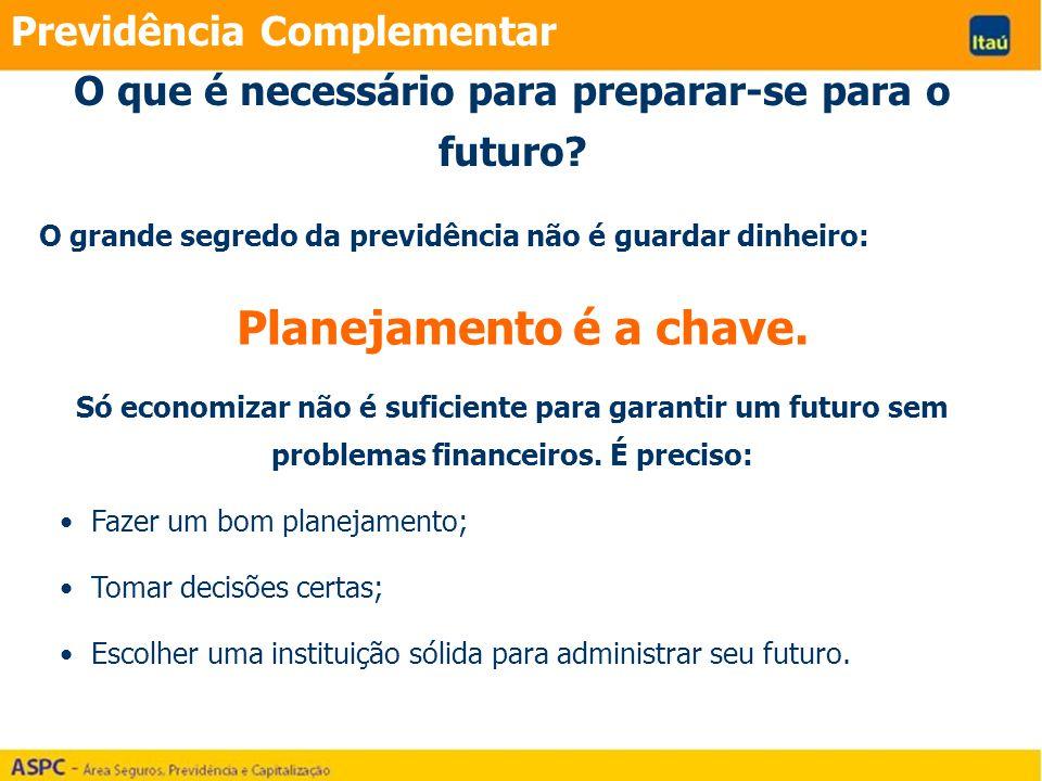 O que é necessário para preparar-se para o futuro