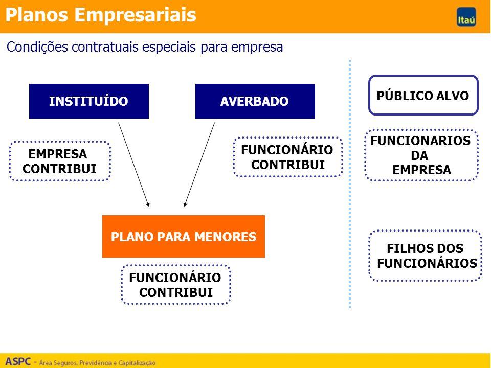 Planos Empresariais Condições contratuais especiais para empresa