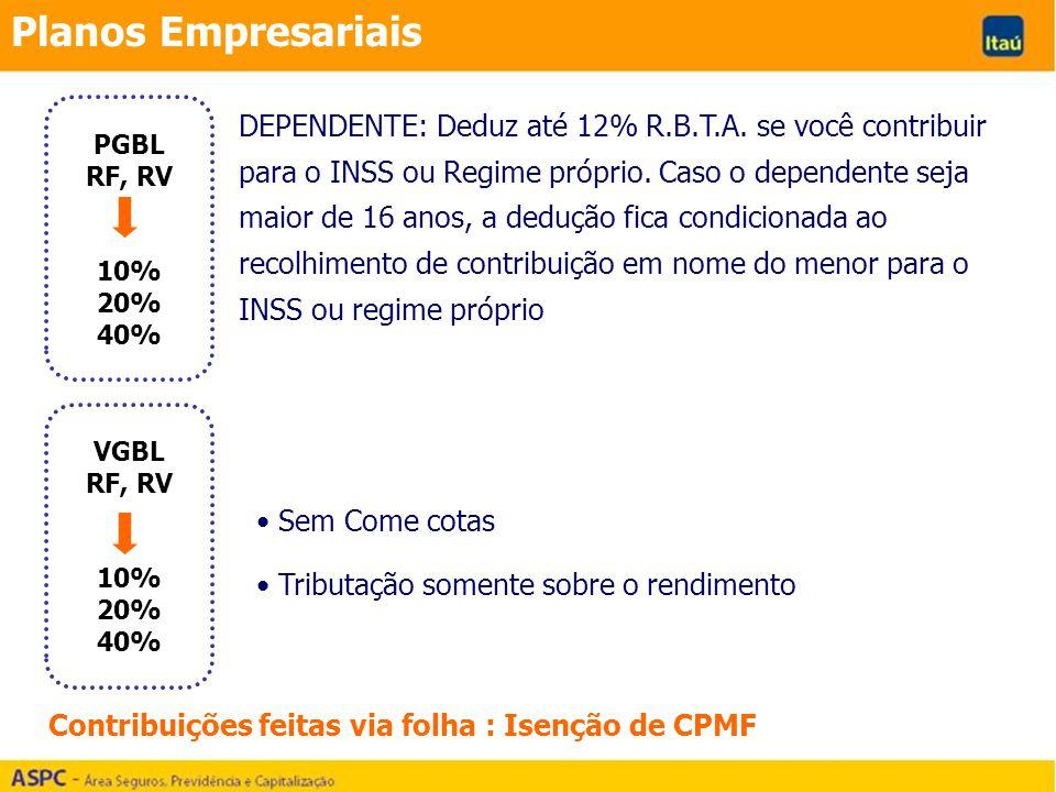Planos Empresariais PGBL. RF, RV. 10% 20% 40%
