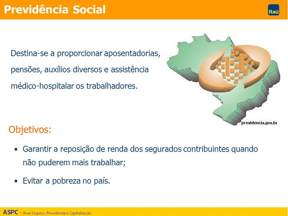 Previdência Social Objetivos: